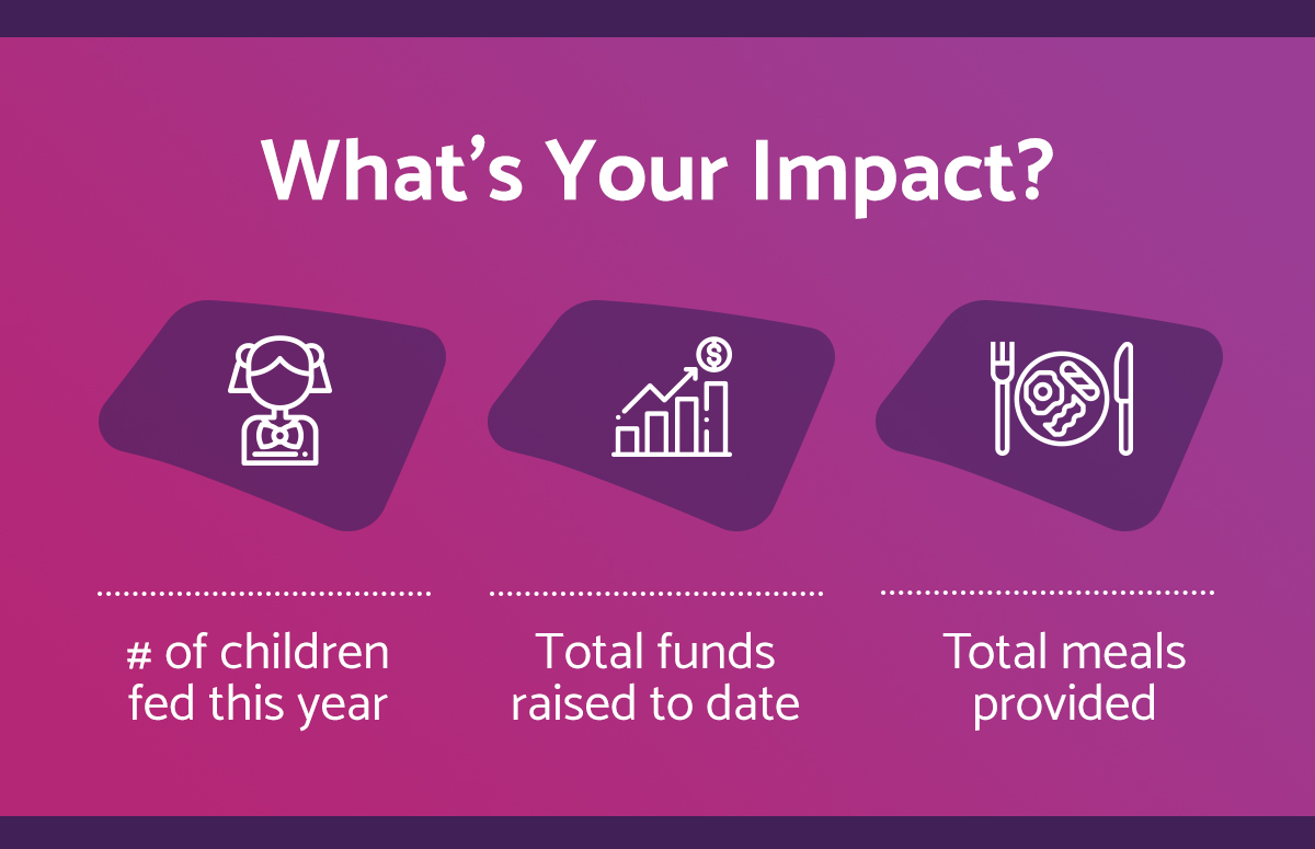 impact-of-non-profit-organizations