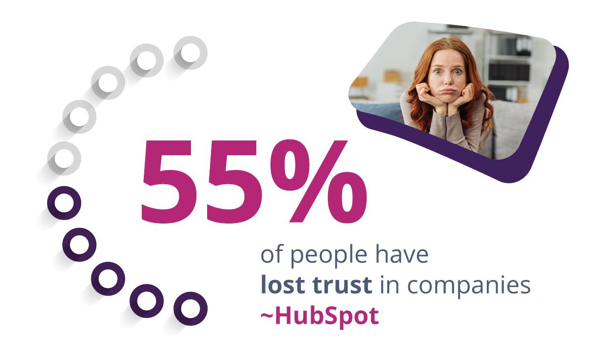 sales-stat-customer-trust