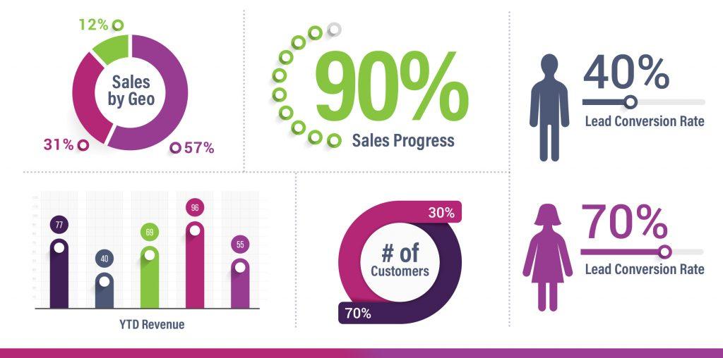sales-benchmarks