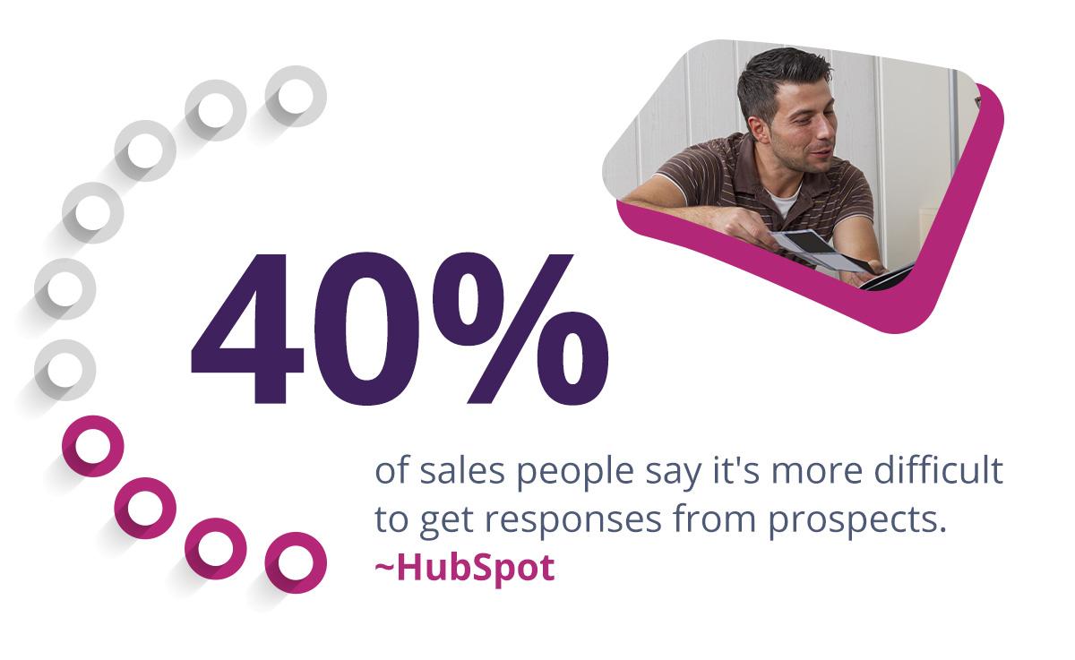 sales-response-stat-hubspot