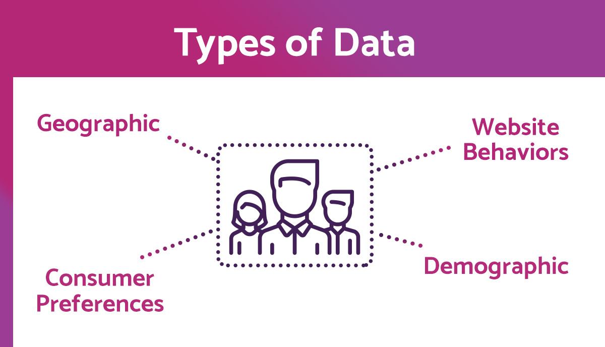 types-of-prospect-data