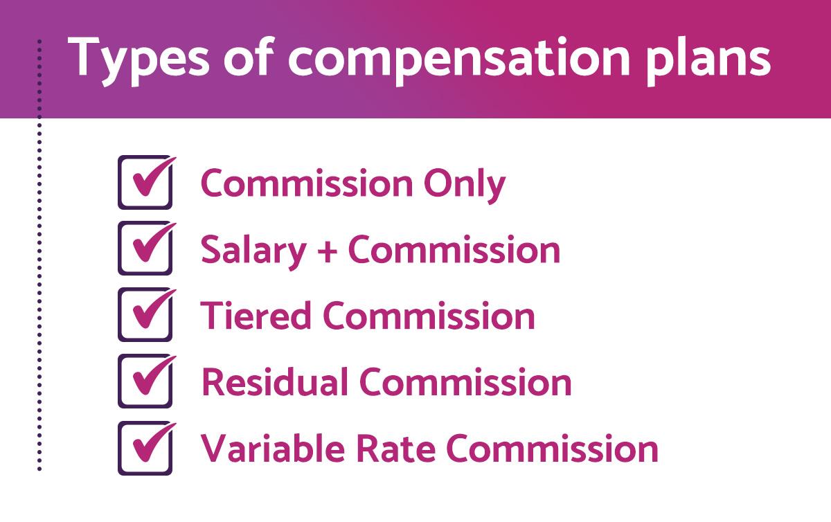 Compensation-Plans