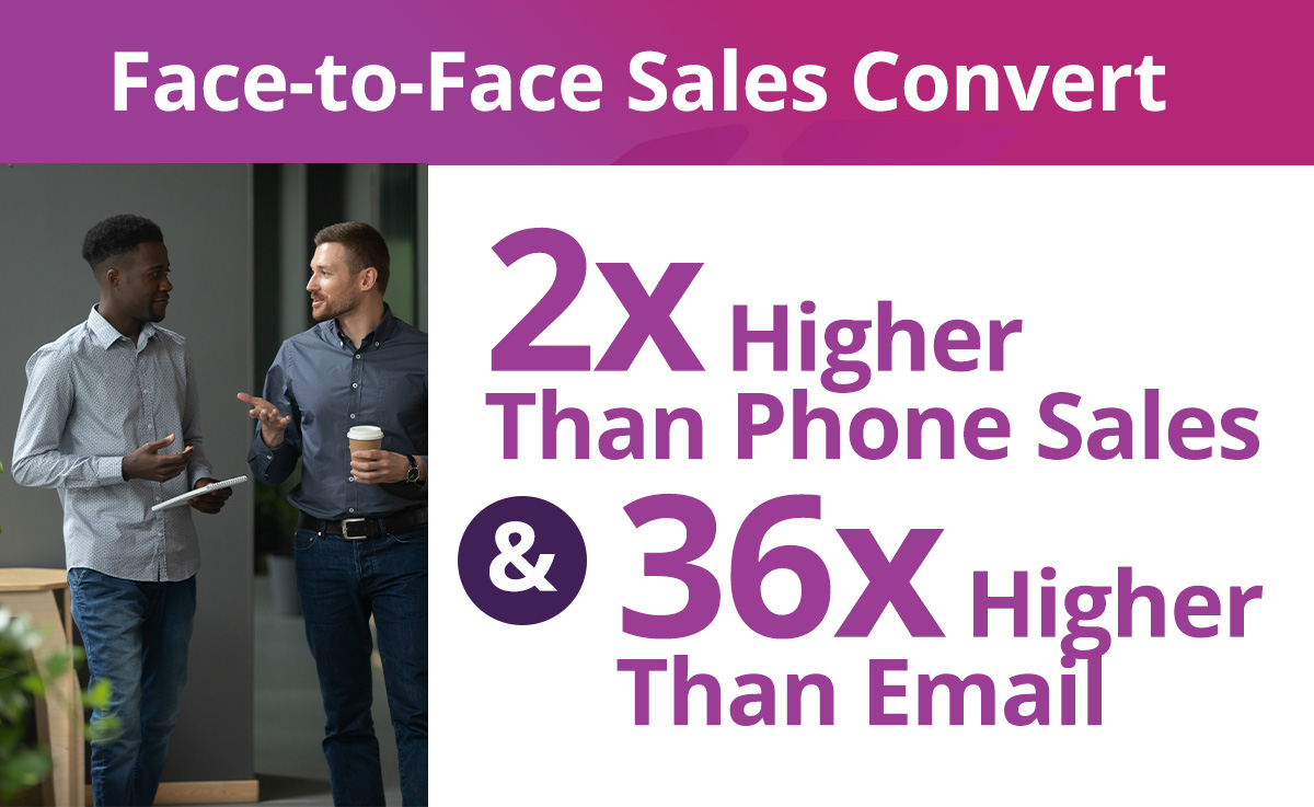 face-to-face-sales-stat