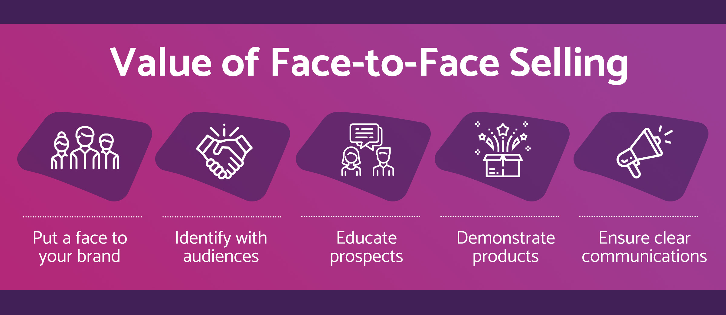 face-to-face-sales-benefits