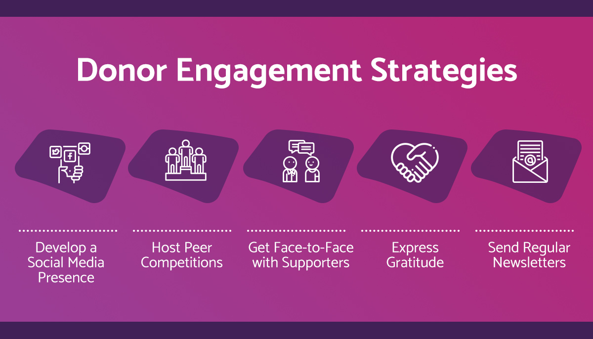 Donor-Engagement-Strategies