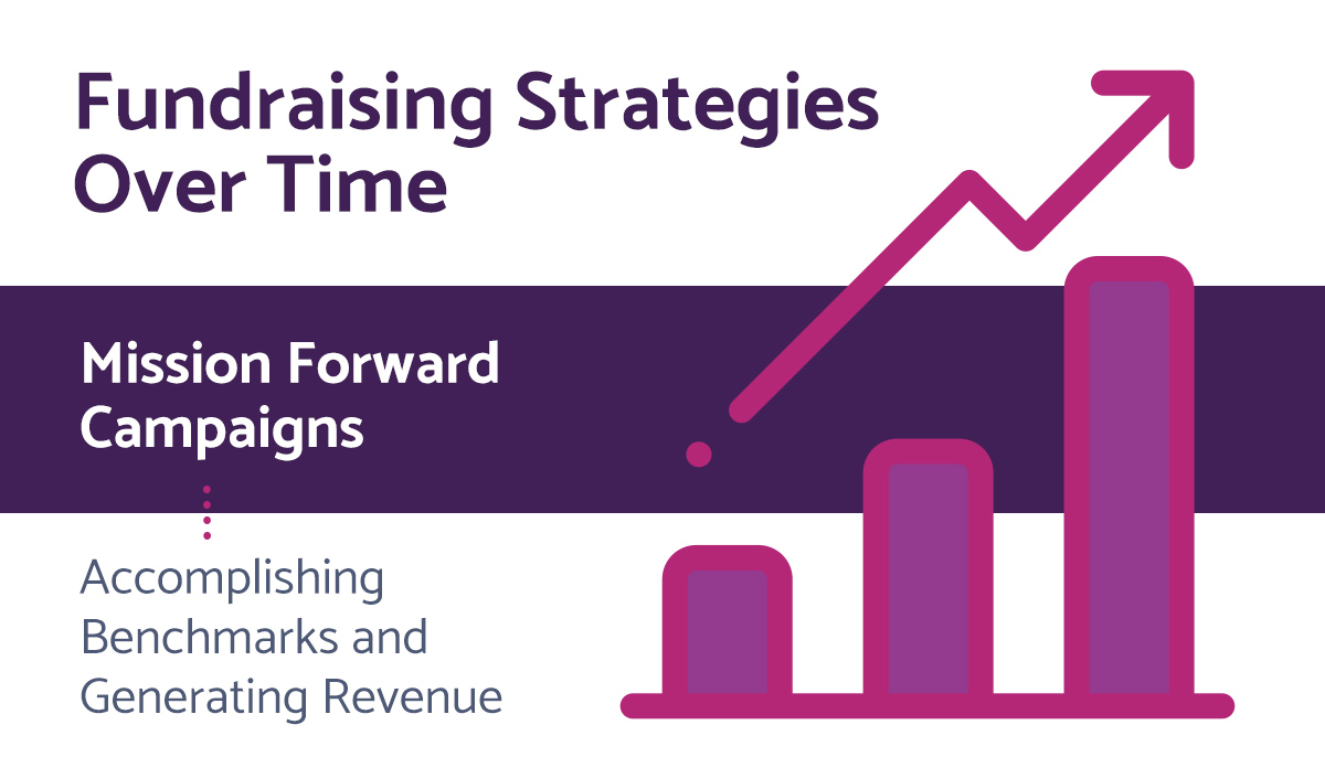 Fundraising-Strategies-Over-Time