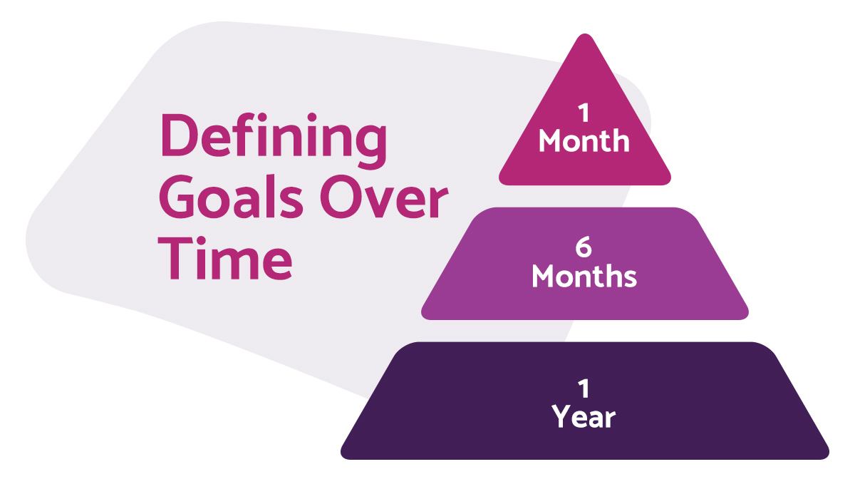 Goals-Over-Time